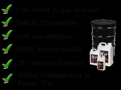 GDI website diesel info 51218
